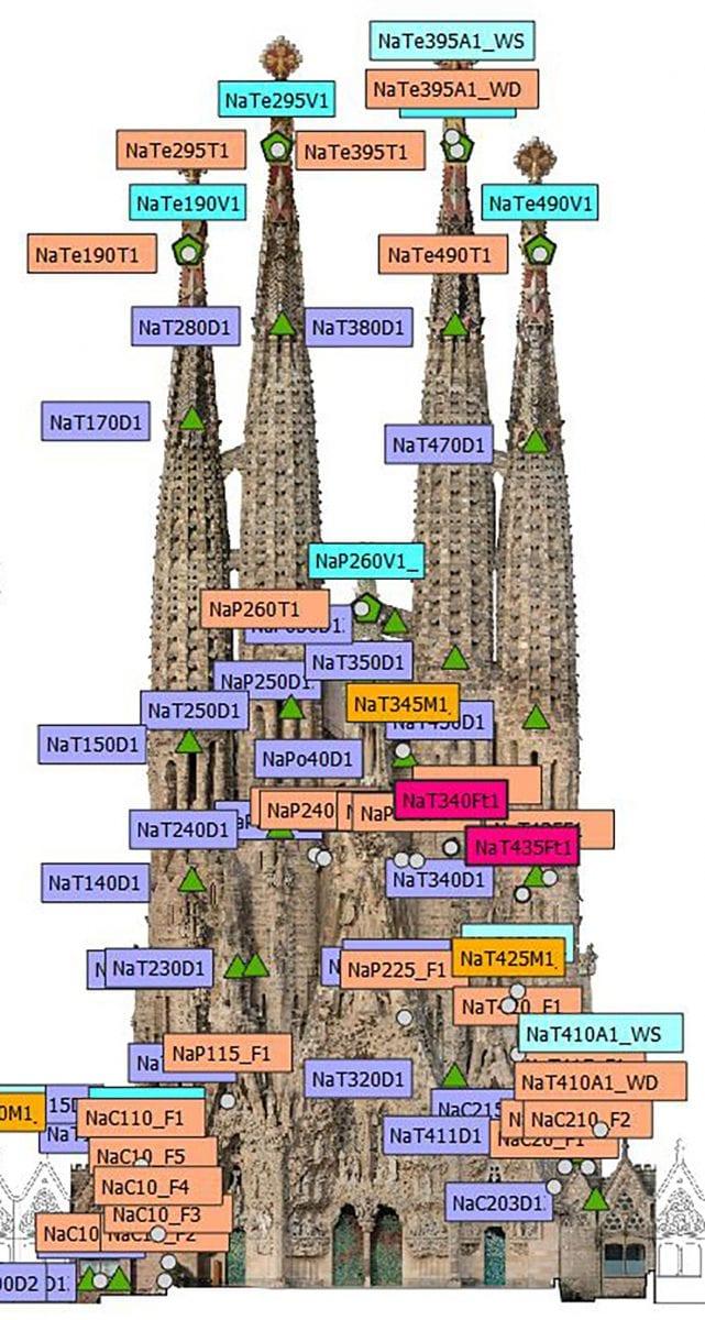 Sagrada Família 2026